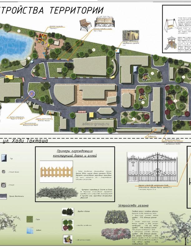 План благоустройства Казанского Зооботсада